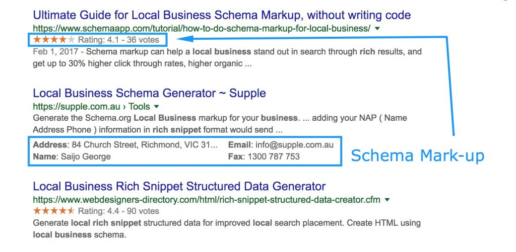 Example of schema markup.