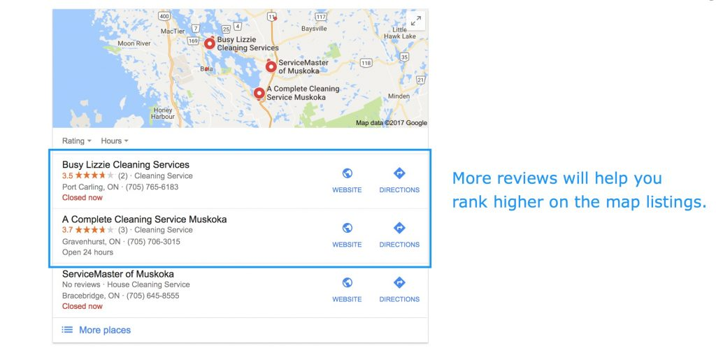 Social media reviews help Google Map rank.